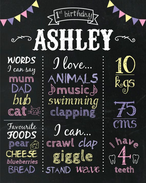 Chalkboard Poster Kids Birthday Fully Personalised ready to print and frame