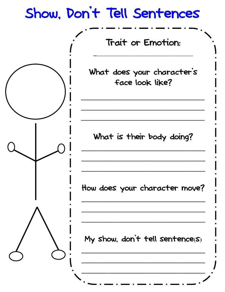 Personal narrative essay organizer