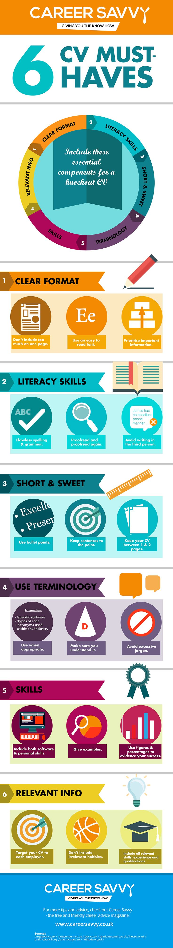 Career Savvy   CV Advice Infographic