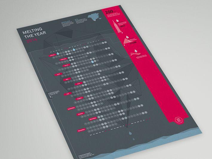 Bureau Oberhaeuser Calendar 2014 Infoviz Lust