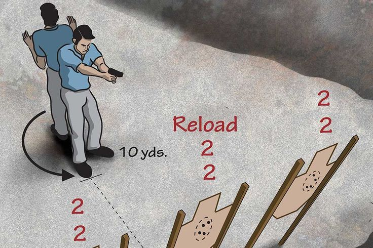 One of the most well-known exercises in combative handgun shooting, the El Presidente Drill is something every shooter should practice.
