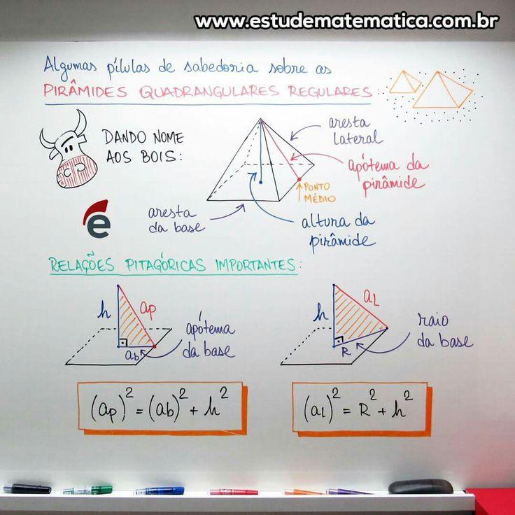 Mapa mental de pirâmides