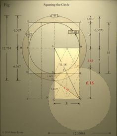 Squaring the circle thru golden section, 11.18 color light effects square and circle plus no and lett highlight 144