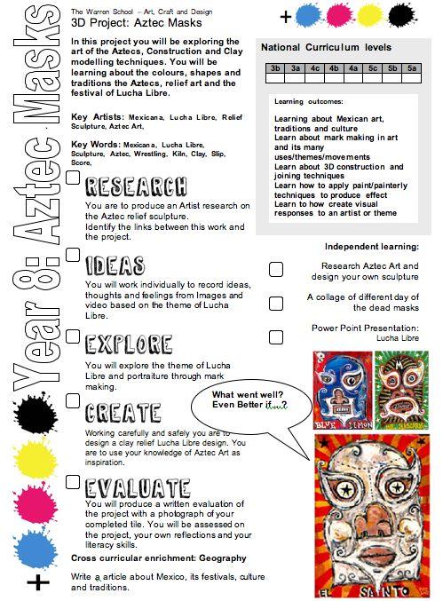 departmentart.co.uk, departmentart, art department, art school, art examples, Year 8, Key Stage 3, KS3, Key Stage Three Project Brief, Key S...