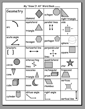Printables Geometry Vocabulary Worksheet 1000 images about geometry ms on pinterest 3d shapes math vocabulary reference sheet great for notebook