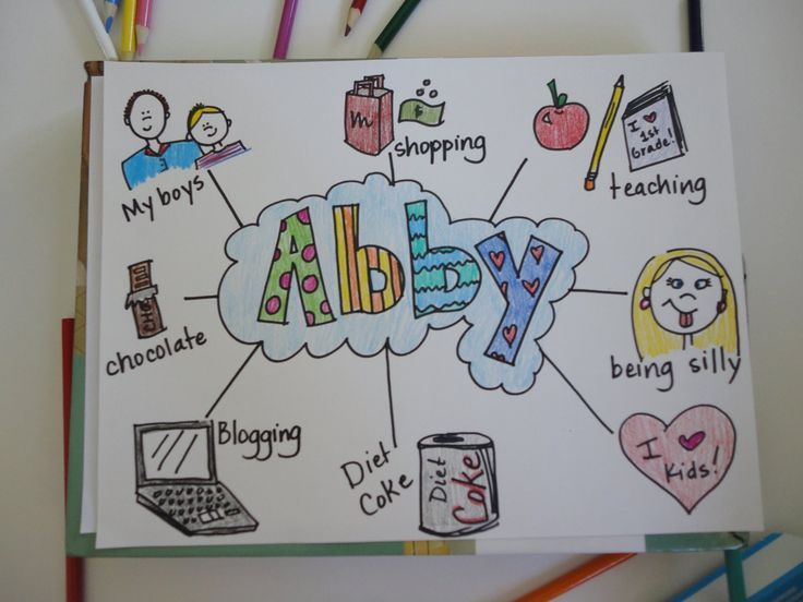 """Thinking map lesson and a """"get to know me"""" lesson"""