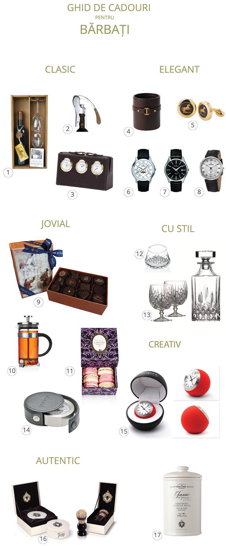 idei de cadouri pentru barbati #cadouri #cadoulmov