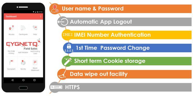 Cygneto Field Sales app features. http://bit.ly/1RLHzpZ