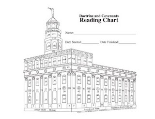 Scripture Reading Chart for the book of mormon, doctrine and covenants and new testament