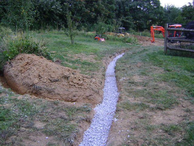 Creating Swales Gravel Landscaping Landscape Rain Garden