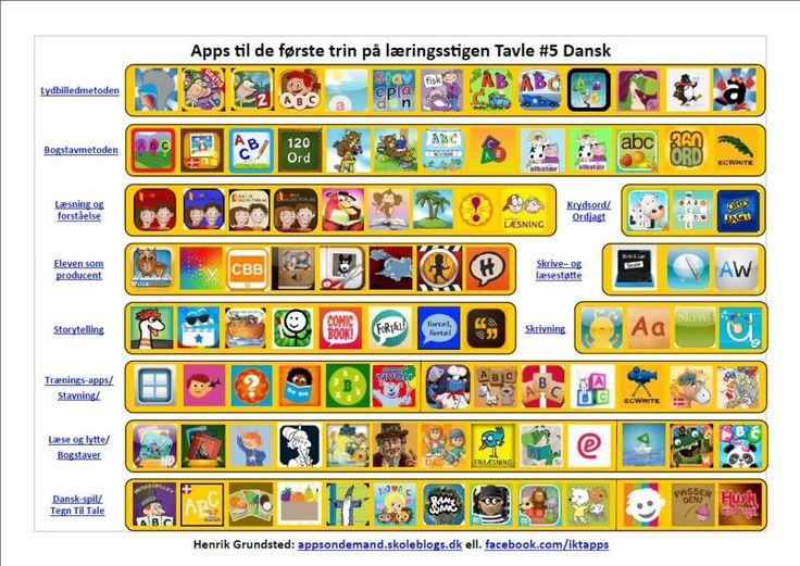 På min opslagstavle om læsning har jeg lige pinnet denne gode oversigt over apps, der kan bruges i danskundervisningen. En hel del af dem kan du også bruge til at arbejde med førskolebørns sproglig…