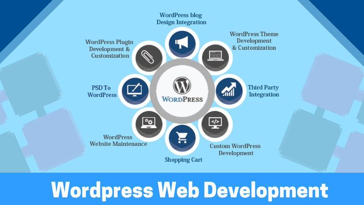 Using #wordpress #development, you can add the thousands of pages with your flourishing #business.