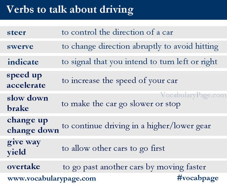 145 best vocabularypage images on pinterest english language verbs to describe driving vocabularypage pronofoot35fo Image collections
