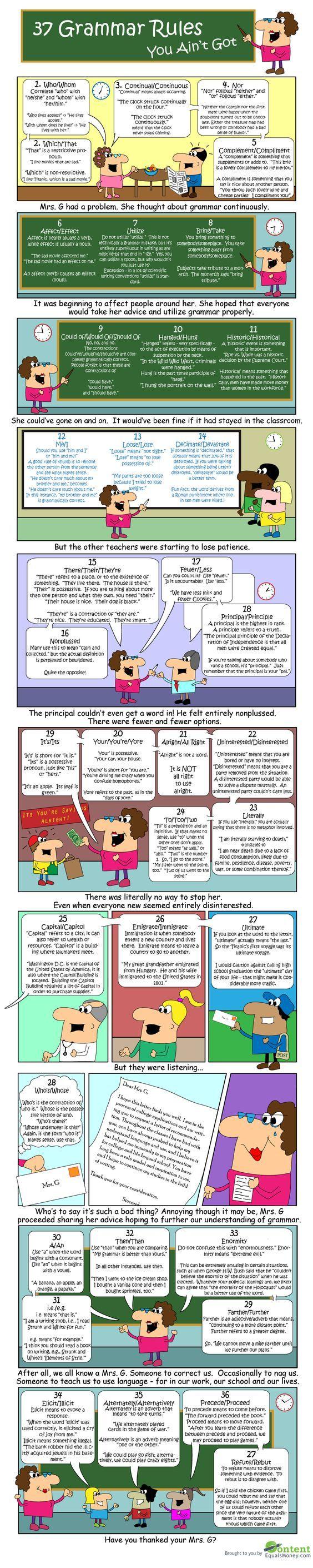 Forum | ________ Learn English | Fluent Land37 Grammar Rules You Ain't Got | Fluent Land