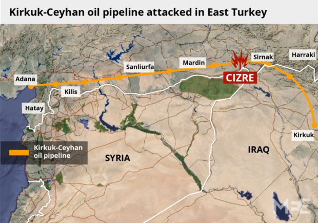 Are the Barzani Kurds Lying about their Oil Theft deal with Erdogan; March 4, 2016, Veterans Today: ~Hmmm... couldn't a critical pipeline be fixed in 72 hours as it should be?