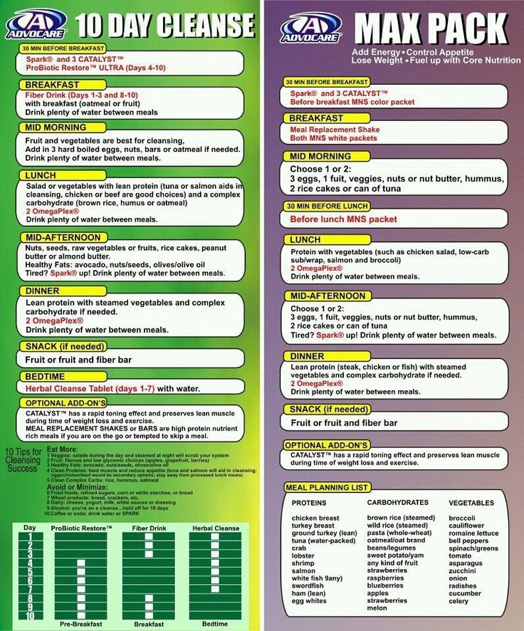 Here's the Advocare 24 day Challenge plan. I have yet to see someone not succeed while following it!! Try it!! I'll help coach you every step of the way!! Www.motiveeight.me/alexaahlman