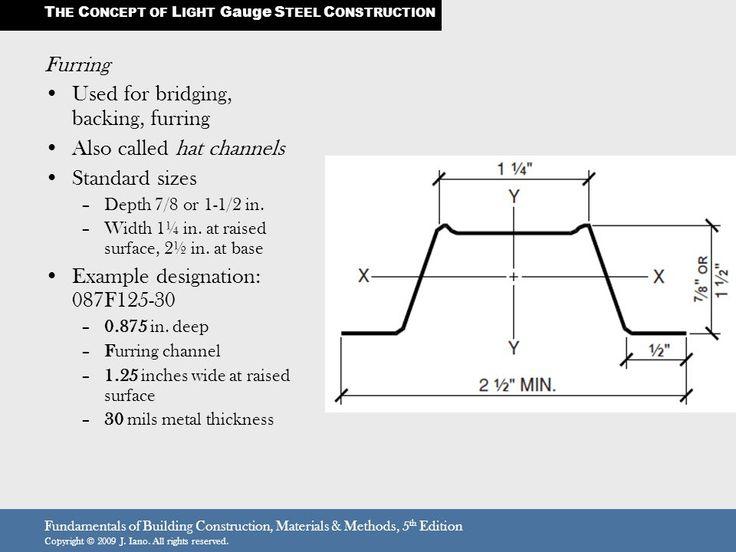 Light Construction Floor Steel Joists Google Search Steel Light Construction