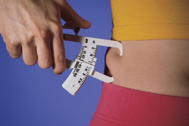 how to work out your body fat percentage australia