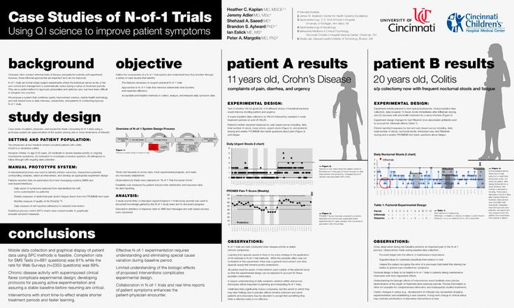 Scientific Study Poster AFTER
