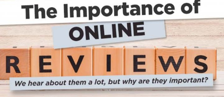 [Infographic] Why Online Reviews Matter To Your Business & Revenue http://buff.ly/2jYtzBb #onlinereviews #reviews via @customcreatives