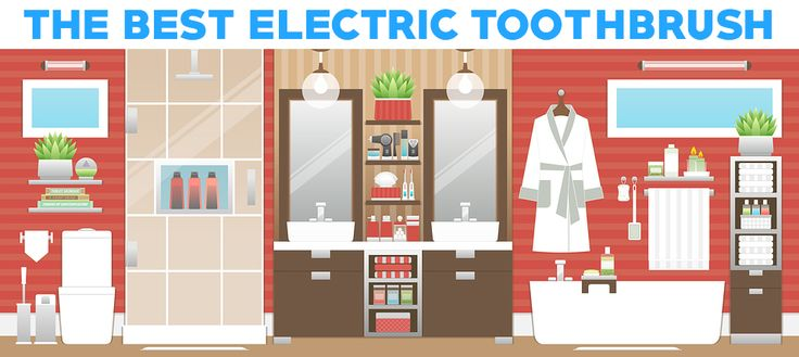 A Complete Guide To Choose The Best Electric Toothbrush