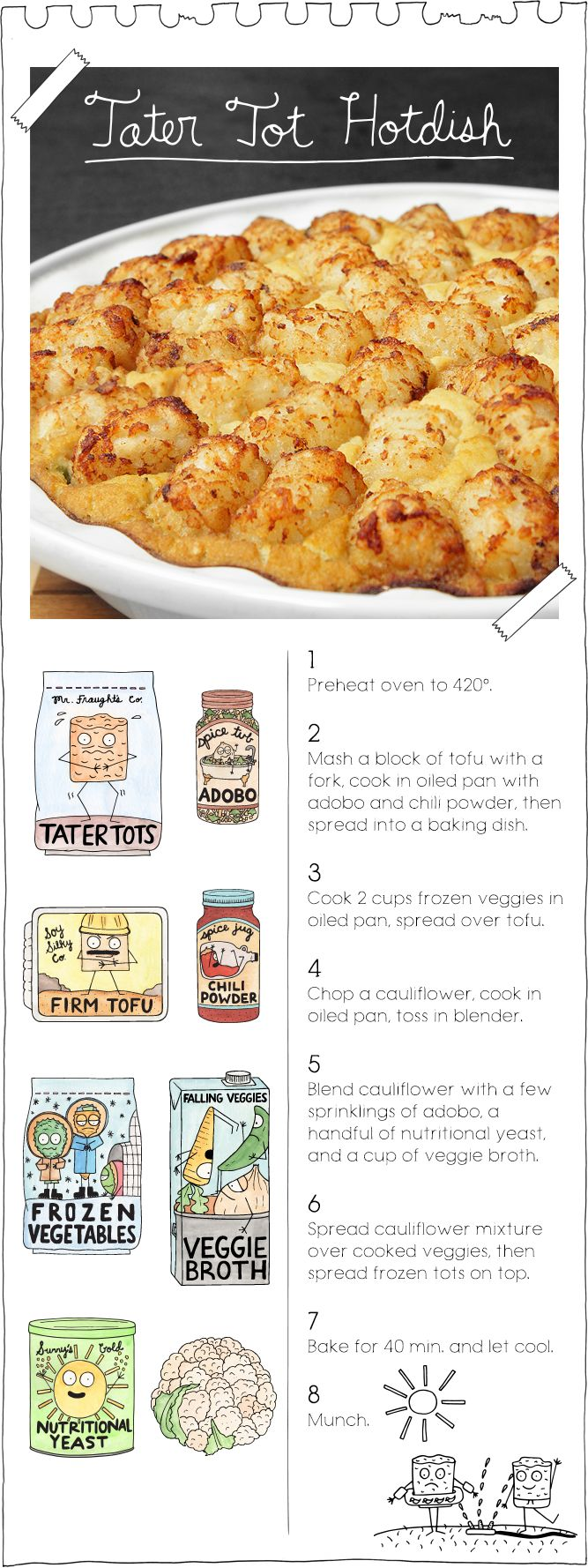 Tater Tot Hotdish | The Vegan Stoner | Bloglovin' -use hash browns or shredded potato instead