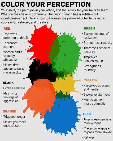 color your perception via men's health