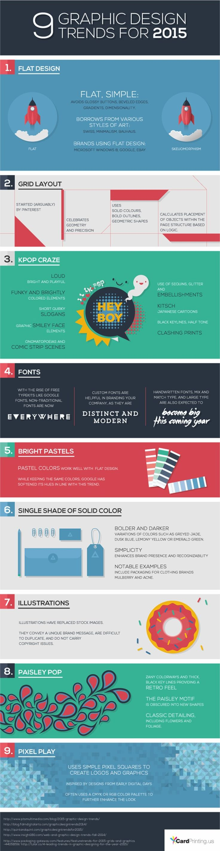 9 Graphic Design Trends 2015 - Infographic