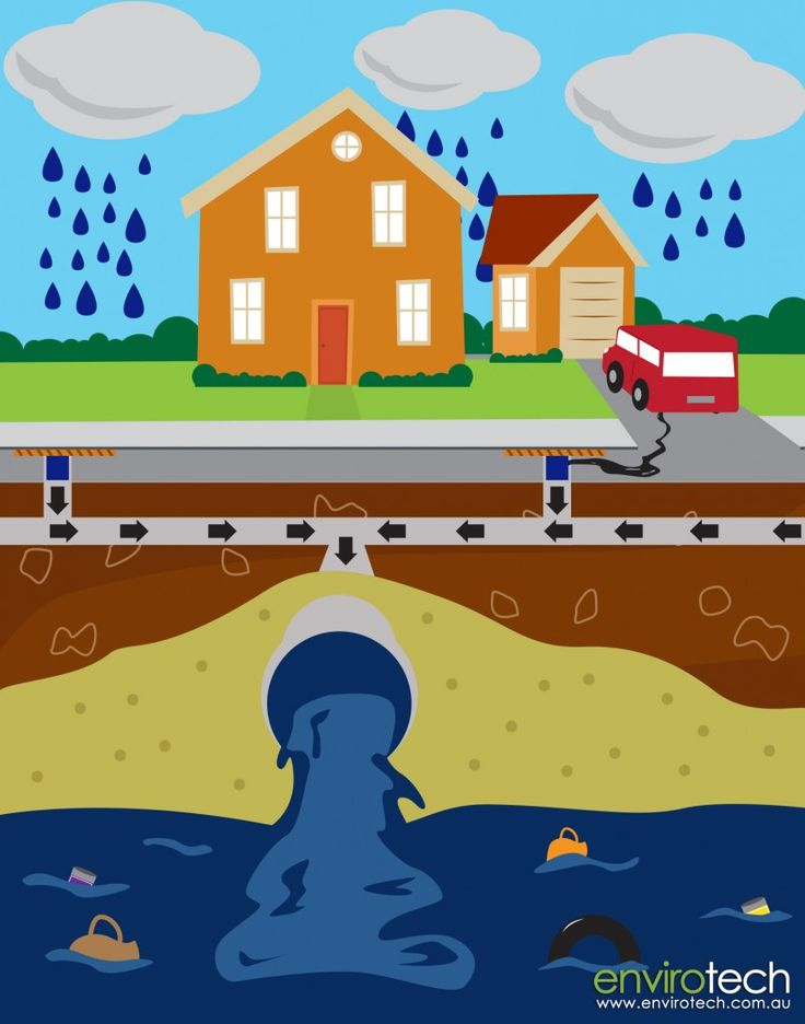 Stormwater Management Strategies by Envirotech Environmental Consultants Sydney. We conduct environmental site assessment and reports for different development projects. http://www.envirotech.com.au/blog/stormwater-management-strategies/