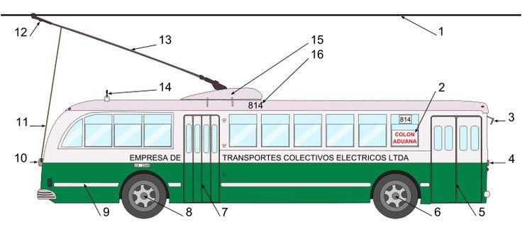 Valparaiso, Chile, diagram