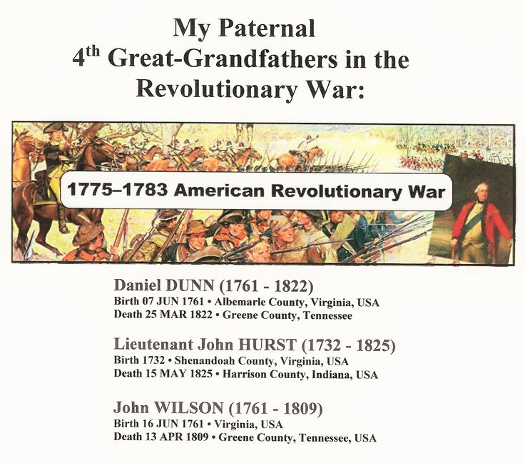 Write my report on the great war for civilization   Smak Produktion