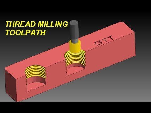 Thread mill program : CNC programming, CADCAMCNC - YouTube