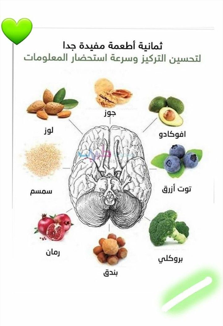Pin By Mariam Ahmed On Health Health Fitness Food Workout Food Nutrition