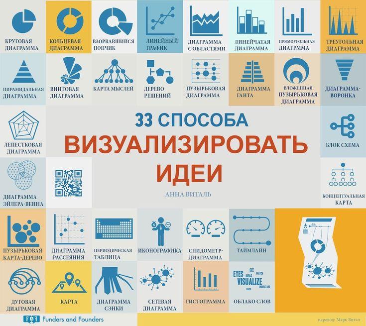 Создание сайтов, Landing Page, Яндекс.Директ