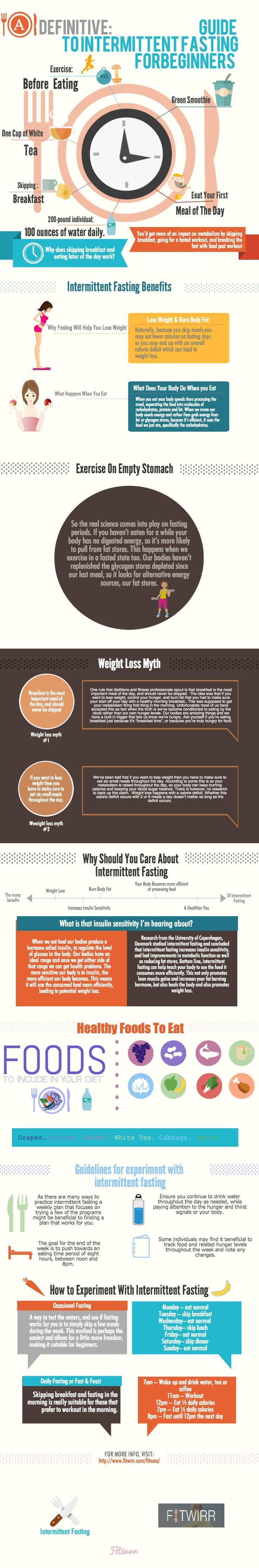 See more here ► https://www.youtube.com/watch?v=3qKhPjyBqW0 Tags: helpful weight loss tips - A Definitive Guide to Intermittent Fasting For Beginners