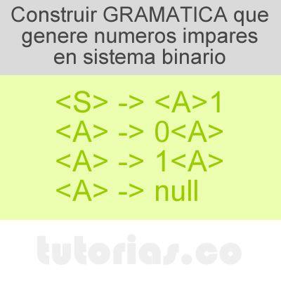http://tutorias.co/construccion-de-gramatica-simple-numeros-impares-en-binario/