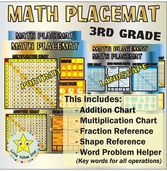 Math Placemat - Third Grade  Multiplication Chart, Addition Chart, Fraction Reference, Shape Reference, and Word Problem Helper (Key words for all operations)