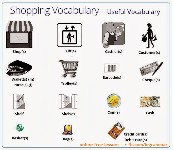 Shopping Vocabulary.
