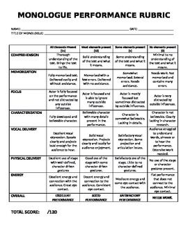 Monologue Performance Rubric - Common Core Aligned