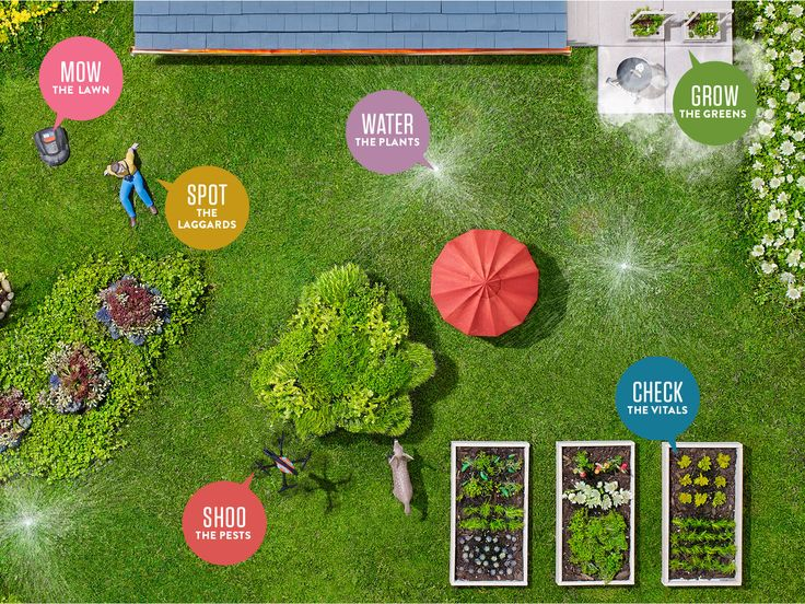 Use Science And Tech To Build The Ultimate Automated Garden | Zachary  Zavislak | Craft Styling