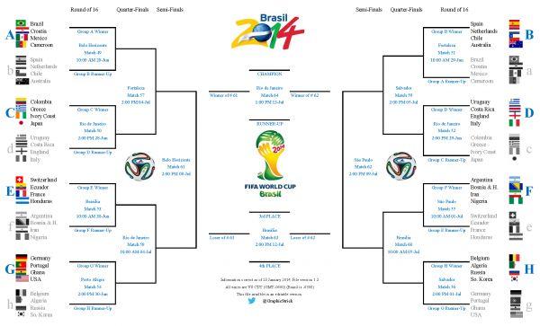 a world cup soccer tournament