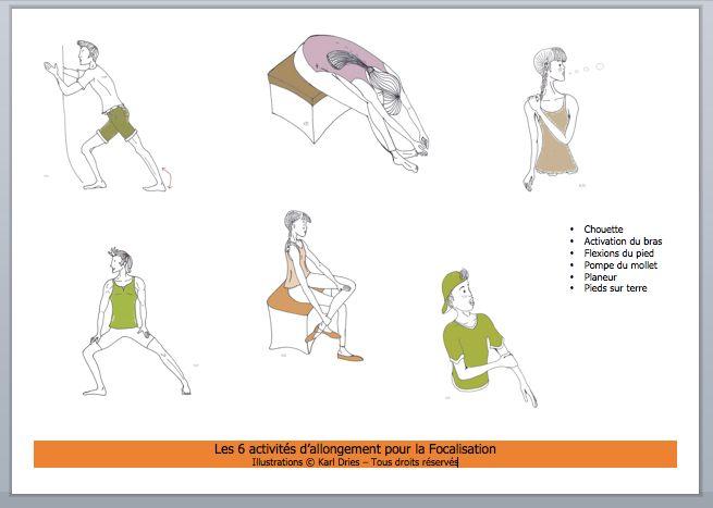 La Focalisation - Le Petit Brain Gym illustré