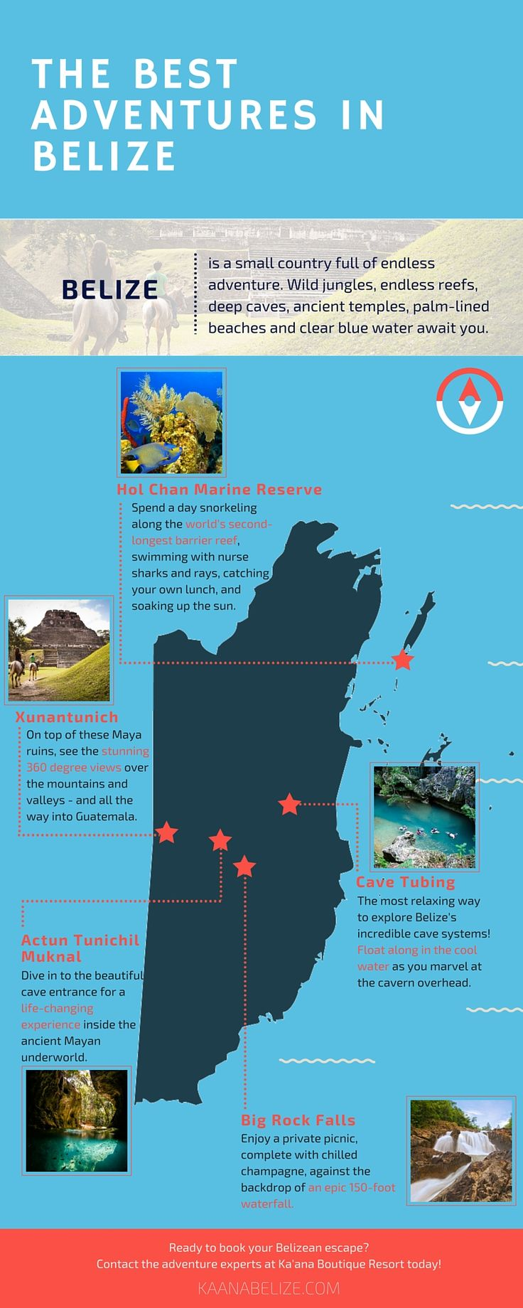 Map of the Best Adventures in Belize