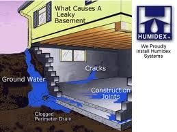 17 best images about basement on pinterest yard drainage for House drainage system pdf