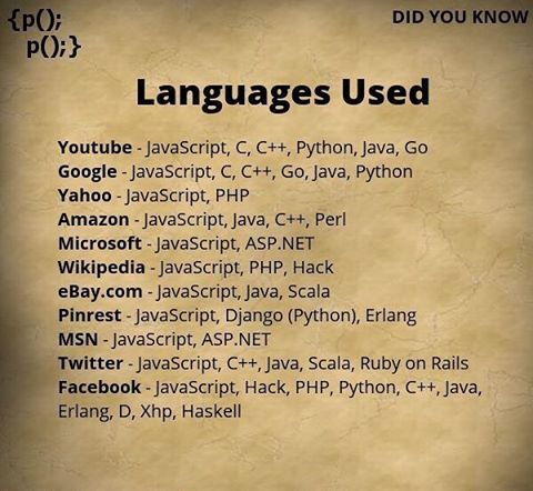 #facebook #toutube #google #yahoo #amazon #microsoft #wikipedia #ebay #msn #twitter #programmer #code #developer #design #language #php #java #c #perl #html #css #python #javascript #asp #ruby #swift #net #hack #go