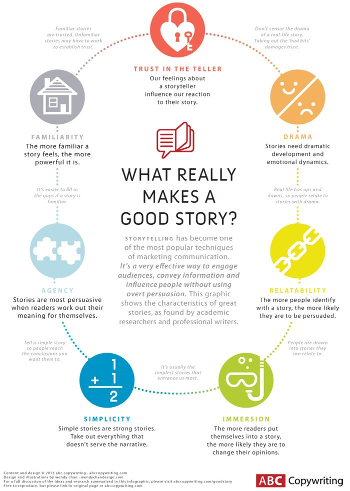 An infographic summing up the seven key attributes of a good story. Click to read a full discussion at my blog.