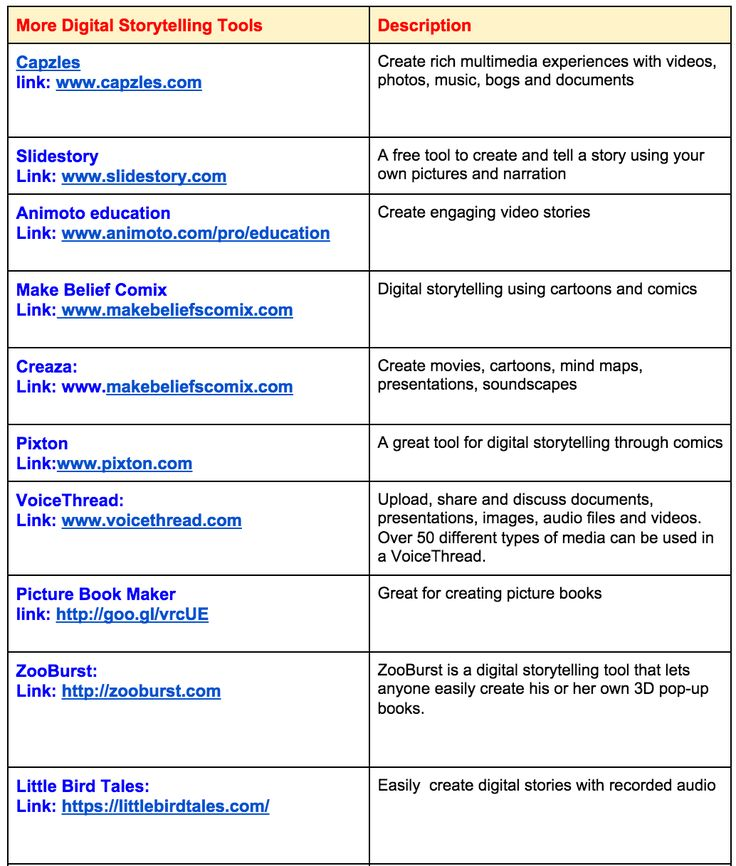 Excellent Chart Comparing The Best Digital Storytelling Tools of 2014 ~ Educational Technology and Mobile Learning