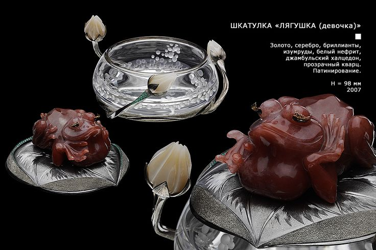 Аксессуары « Anna Nova Ltd. – Магия интерьерной миниатюры