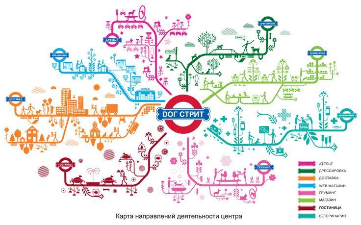 Dog Street animal center #brandwaystudio #infographics #london #subway #identity #map