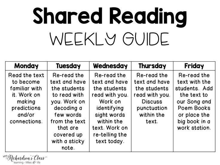 This shared reading weekly guide is a great help for getting stared with implementing shared reading!